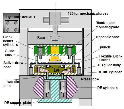 Metal Forming Lab Department Of Mechanical Engineering